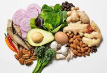 Choroby cywilizacyjne zależne od diety